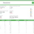 Plantilla Data Studio